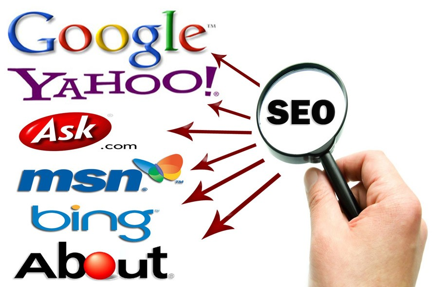 How to Do SEO for Website: The Search Engine