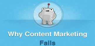 Why Content Marketing Fails